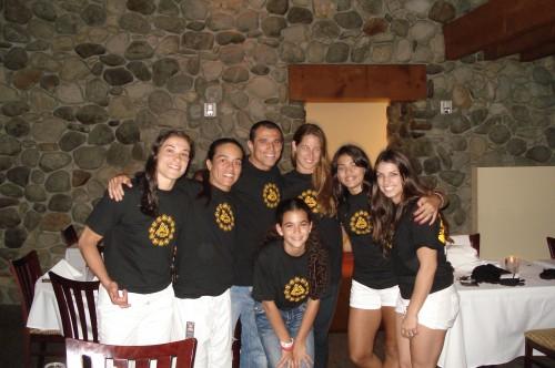Angelica,Leticia,Royler,Penne,Bia,Mackenzi and Rarine.