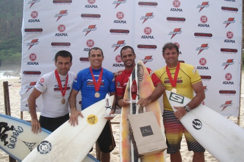 Podium:Rogerio(4),Royler(3),Leo(1) and Brasa(2).